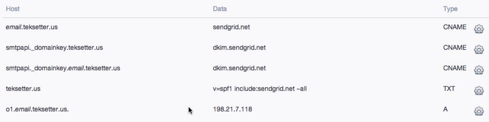 追加すべきDNSレコードの内容の確認