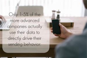 5~10%の先進的企業のみがマーケティングにデータを活用している