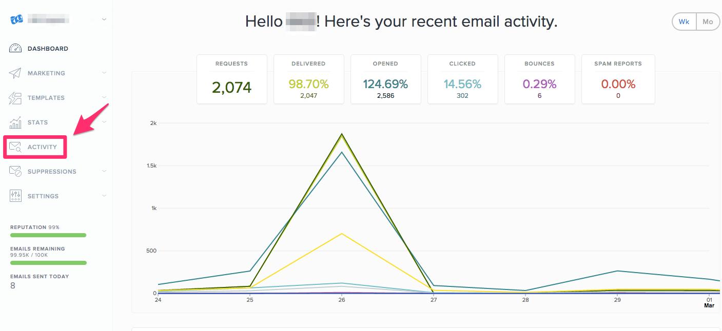 メニューの Email Activity を選択