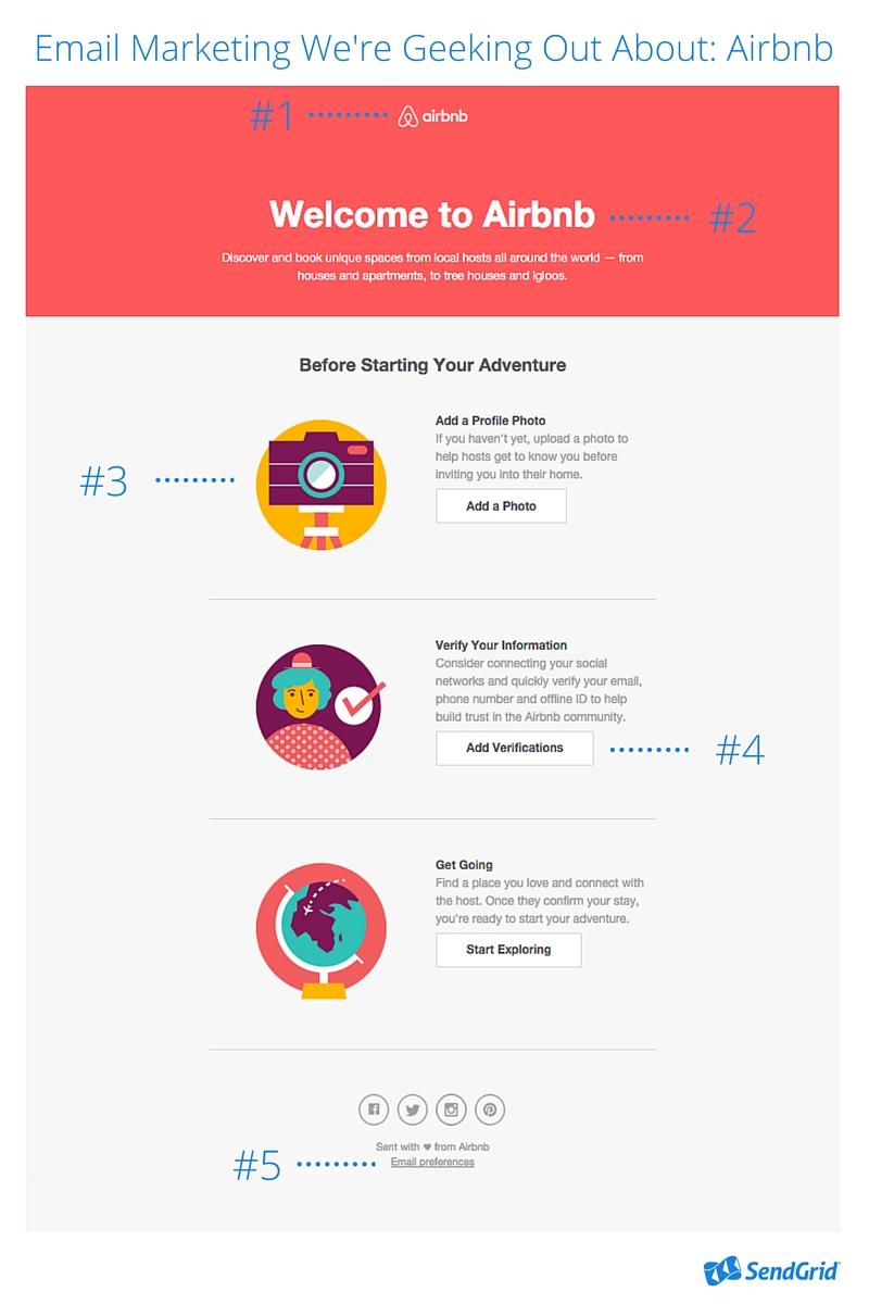メールマーケティングで重要な5つのポイント