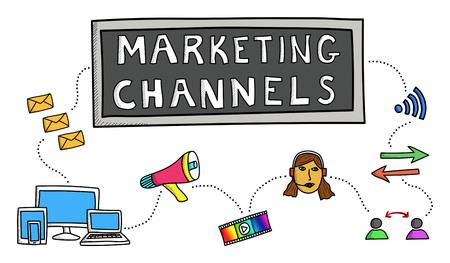マルチチャネルマーケティングとは?ディスプレイ広告とメールを組み合わせる方法