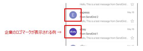 図2) メールクライアントの表示の例