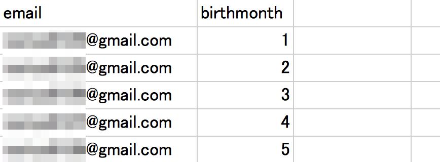 宛先メールアドレスと誕生月の情報を含めたCSVファイル