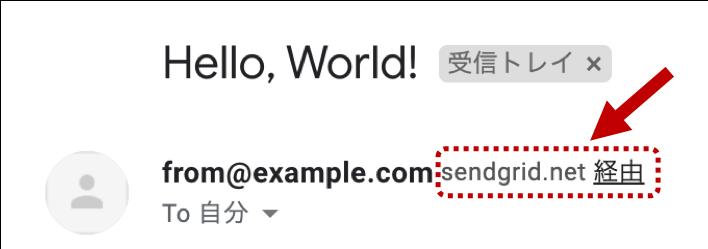 sendgrid.net 経由