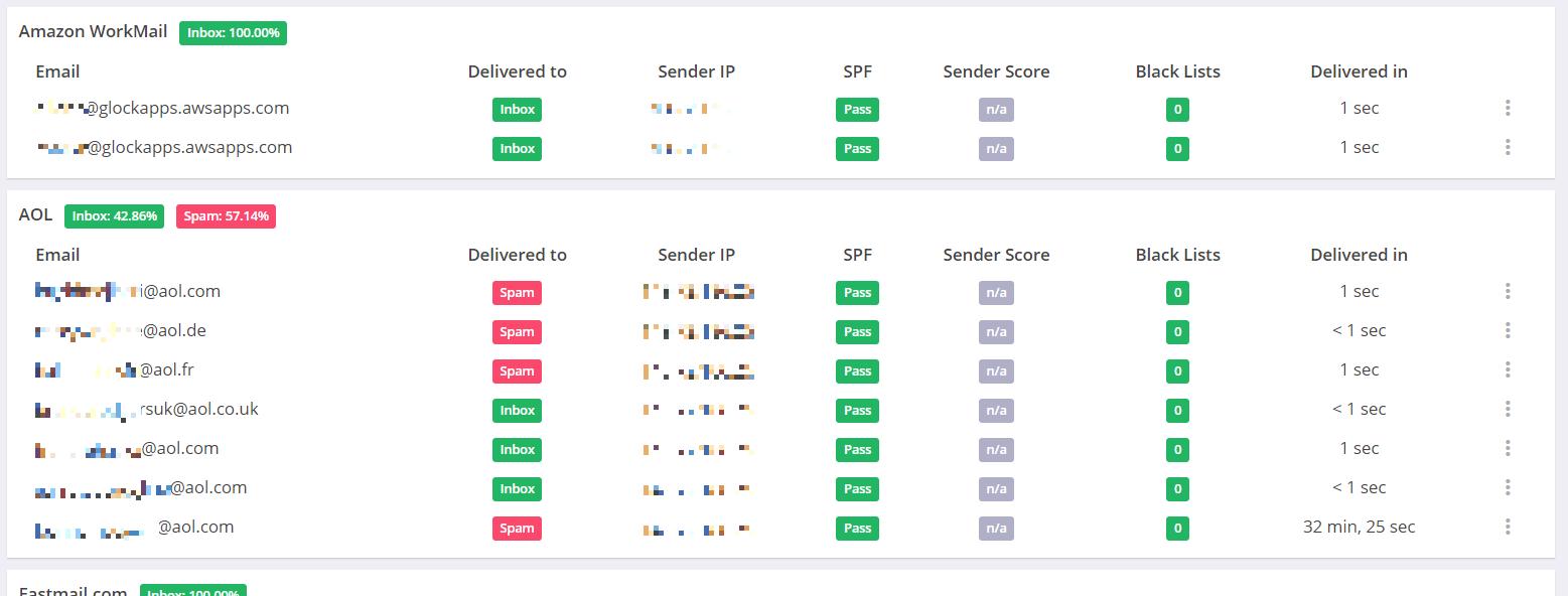 配送先タブ、送信元IPアドレス、SPF、Sender Scoreなど