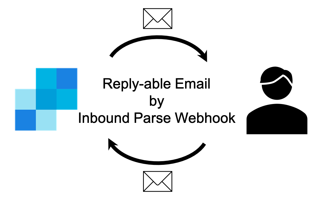 Inbound Parse WebhookとPHPを使った返信可能なメールの作成