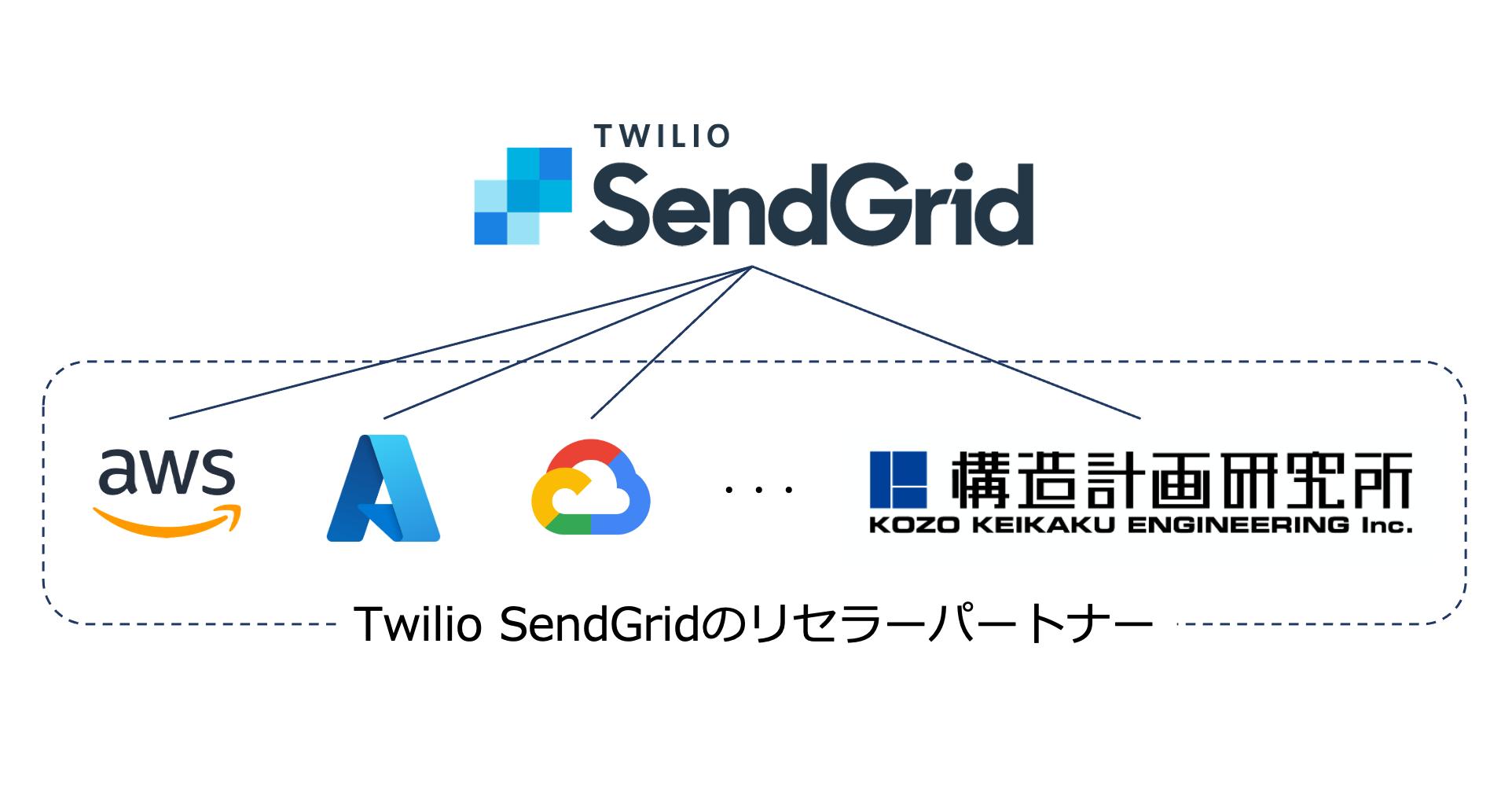 Twilio SendGridのリセラーパートナー