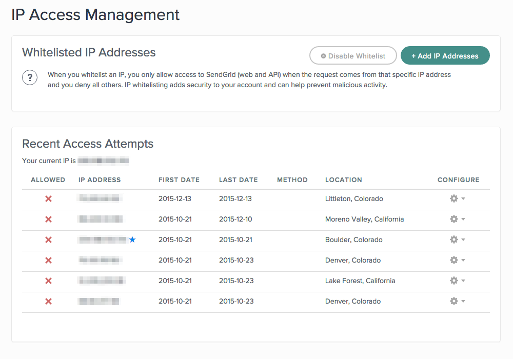 IP Access Management
